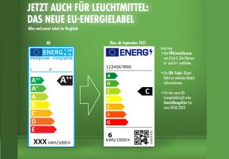 Das neue EU-Energielabel.